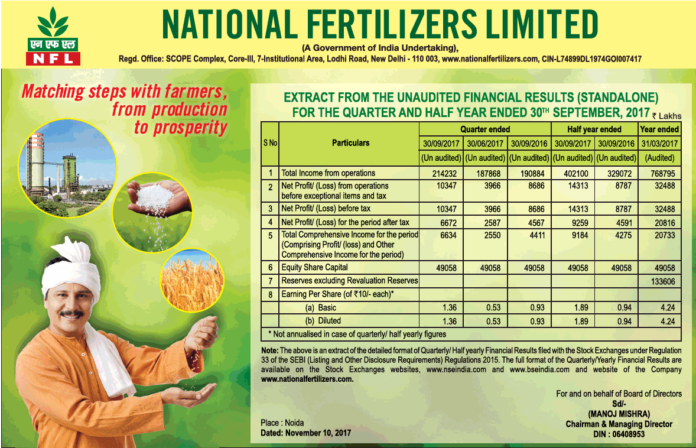 national fertilizers limited recruitment in bengali